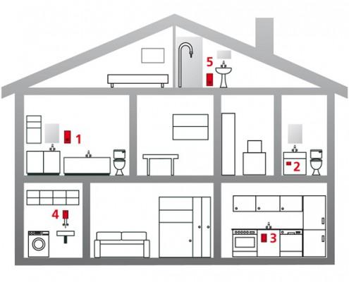 hygienische warmwasserbereitung durchlauferhitzer co. Black Bedroom Furniture Sets. Home Design Ideas