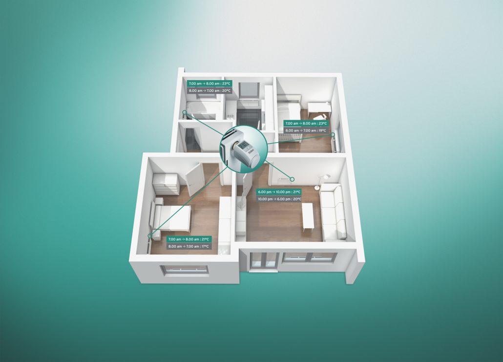 neue digitale l sungen zum nachr sten der heizungsregelung genial. Black Bedroom Furniture Sets. Home Design Ideas